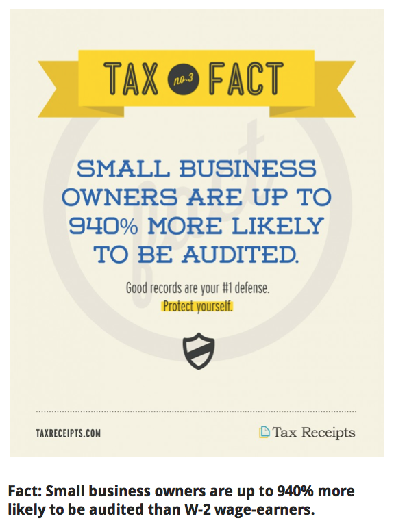 TaxReceipts.com - Small Business Audit Stats