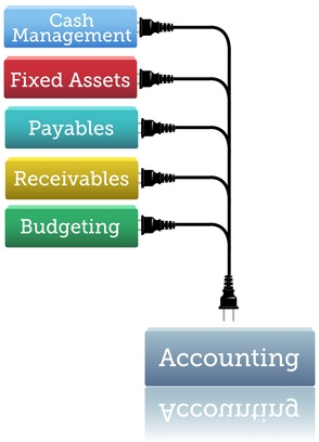 Learn how to read your cash flow statement.
