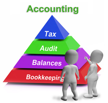 Focus On Yearend Bookkeeping