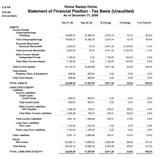 Great Sample Balance Sheet