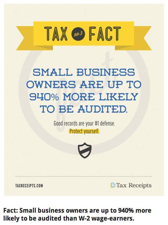 TaxReceipts.com - Small Business Audit Stats