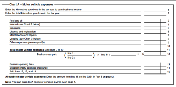 Business Vehicle Expenses – Expense Claim Template